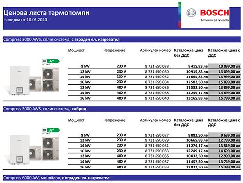 термопомпи Bosch